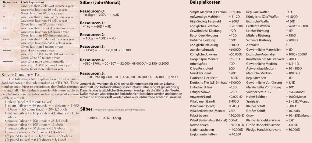 waehrungs-sheet-3e-v2